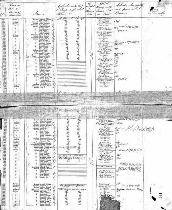 1880 Pte W. Rogerson. 4th Bn Rifle Bde