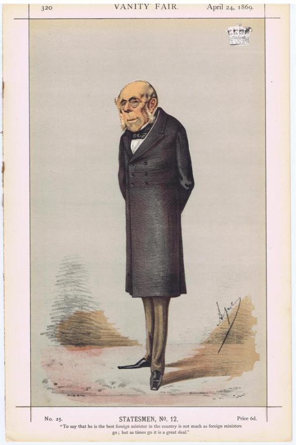 George Villiers